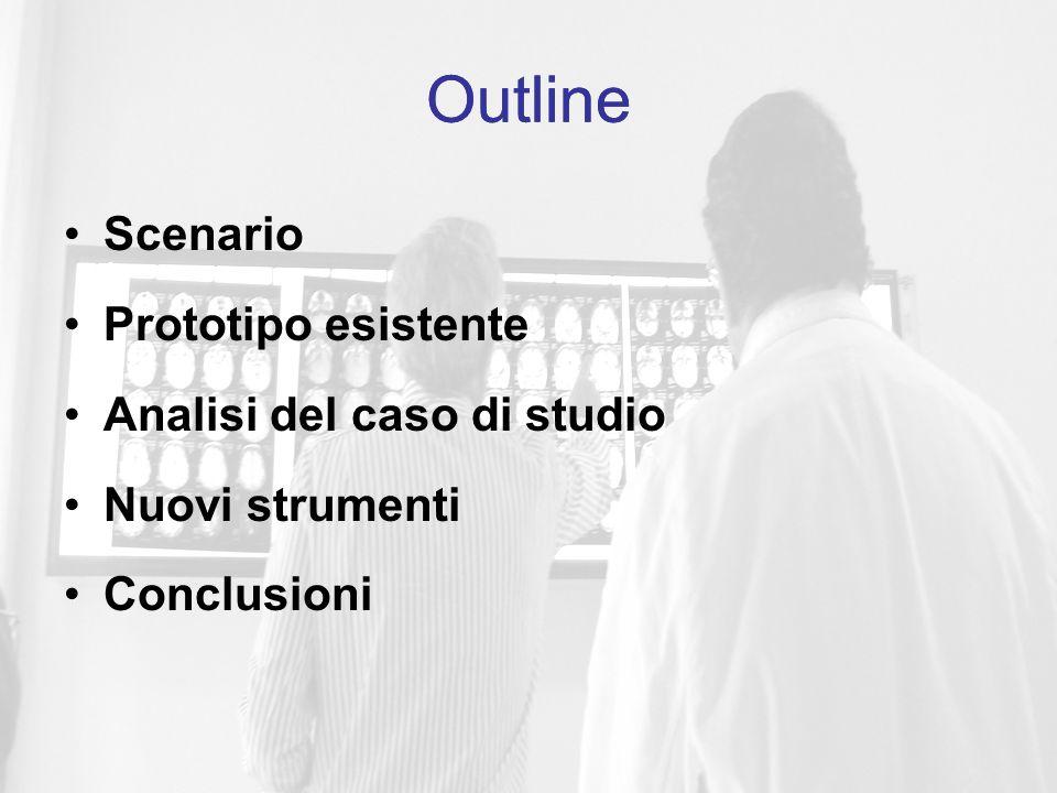 Scenario Prototipo esistente Analisi del caso di studio Nuovi strumenti Conclusioni Outline
