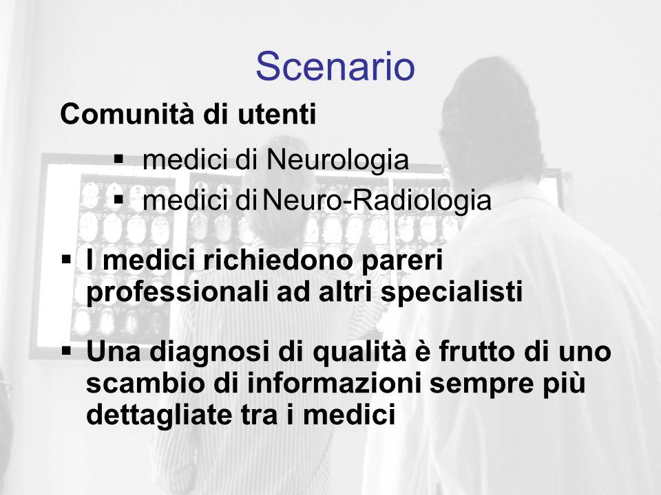 Comunità di utenti  medici di Neurologia  medici di Neuro-Radiologia  I medici richiedono pareri professionali ad altri specialisti  Una diagnosi di qualità è frutto di uno scambio di informazioni sempre più dettagliate tra i medici Scenario