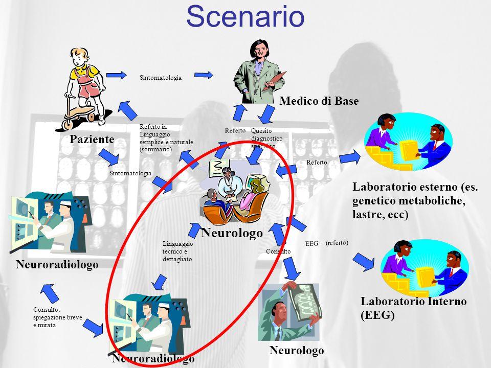 Neuroradiologo Laboratorio esterno (es.
