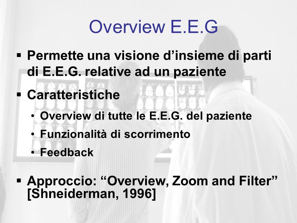 Overview E.E.G  Permette una visione d'insieme di parti di E.E.G.