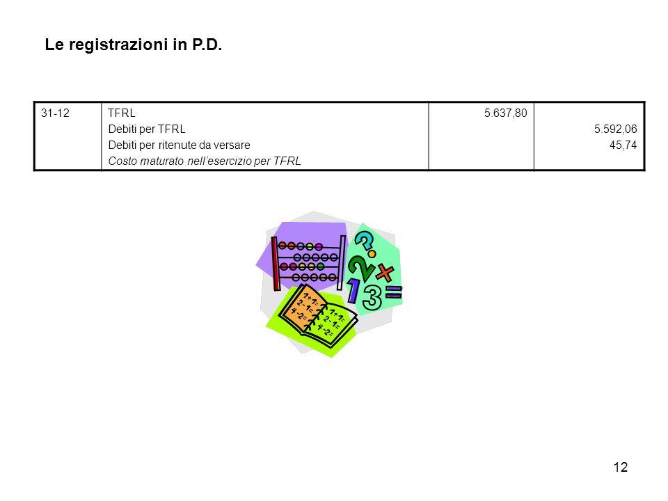 12 Le registrazioni in P.D. 31-12TFRL Debiti per TFRL Debiti per ritenute da versare Costo maturato nell'esercizio per TFRL 5.637,80 5.592,06 45,74