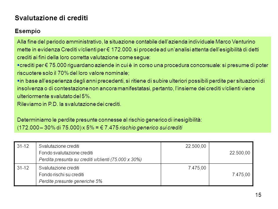 15 Esempio Svalutazione di crediti Alla fine del periodo amministrativo, la situazione contabile dell'azienda individuale Marco Venturino mette in evi