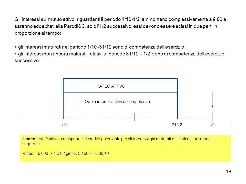 18 Gli interessi sul mutuo attivo, riguardanti il periodo 1/10-1/2, ammontano complessivamente a € 80 e saranno addebitati alla Parodi&C. solo l'1/2 s