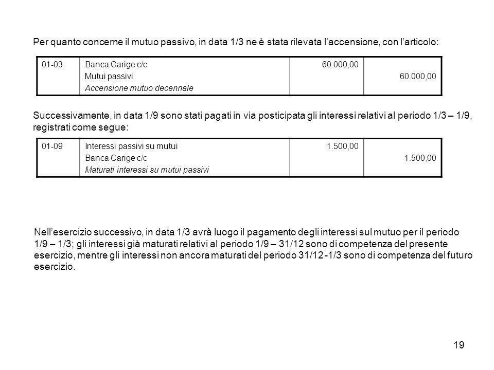 19 Per quanto concerne il mutuo passivo, in data 1/3 ne è stata rilevata l'accensione, con l'articolo: 01-03Banca Carige c/c Mutui passivi Accensione