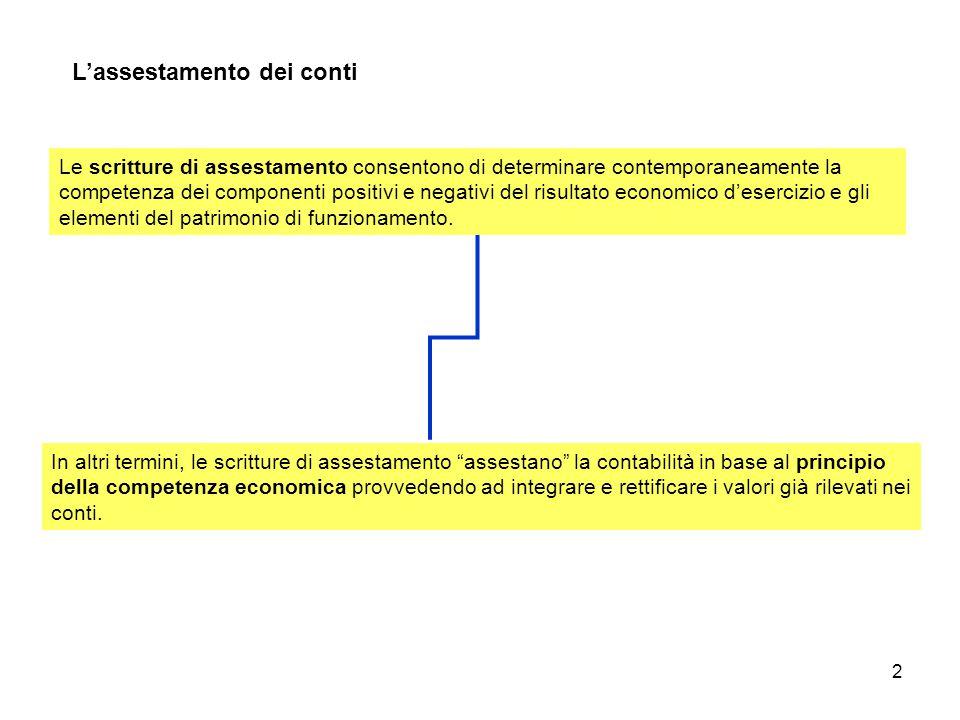 2 L'assestamento dei conti Le scritture di assestamento consentono di determinare contemporaneamente la competenza dei componenti positivi e negativi