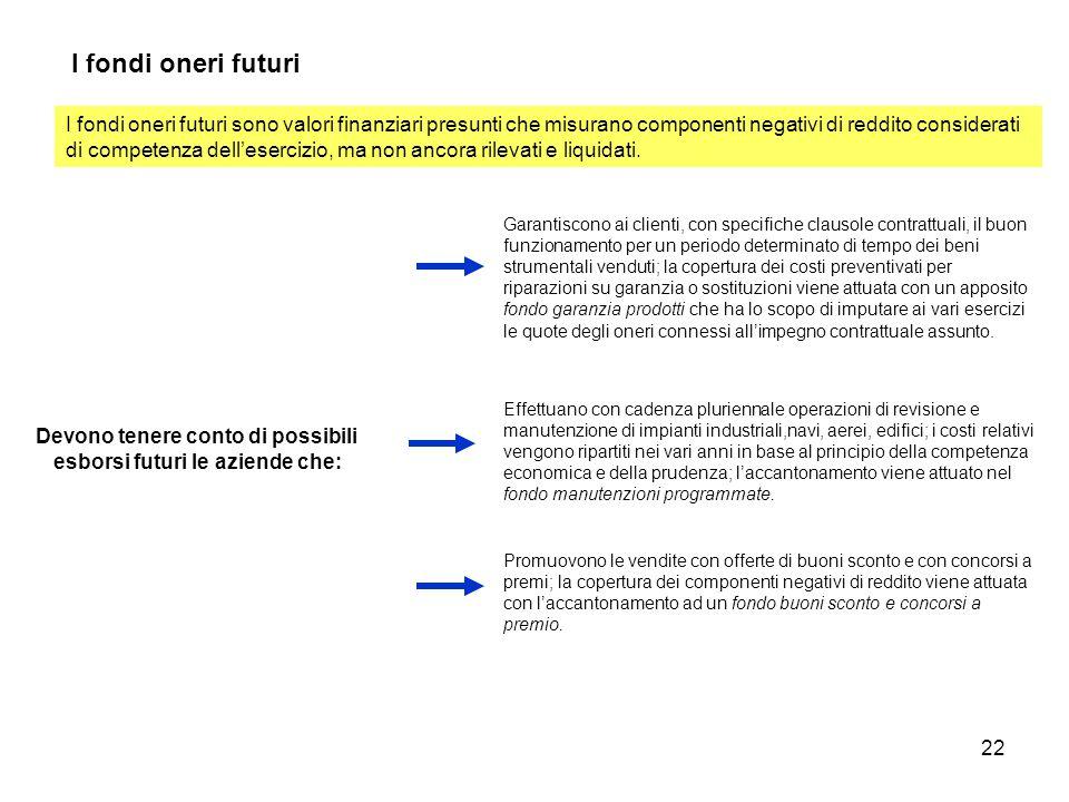 22 I fondi oneri futuri I fondi oneri futuri sono valori finanziari presunti che misurano componenti negativi di reddito considerati di competenza del