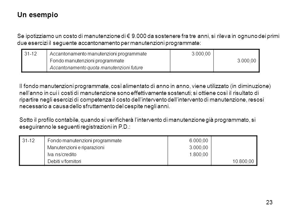 23 Un esempio Se ipotizziamo un costo di manutenzione di € 9.000 da sostenere fra tre anni, si rileva in ognuno dei primi due esercizi il seguente acc
