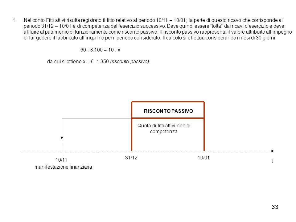 33 1.Nel conto Fitti attivi risulta registrato il fitto relativo al periodo 10/11 – 10/01; la parte di questo ricavo che corrisponde al periodo 31/12