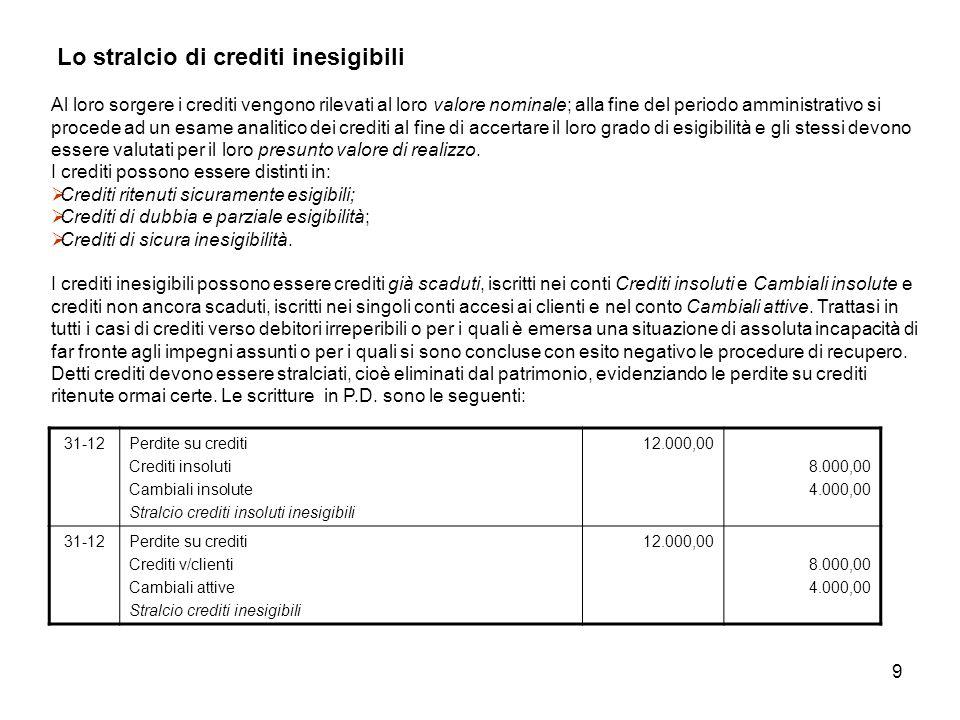 9 Lo stralcio di crediti inesigibili Al loro sorgere i crediti vengono rilevati al loro valore nominale; alla fine del periodo amministrativo si proce