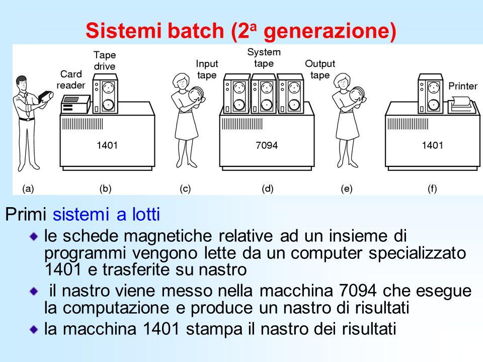 Sistemi batch (2 a generazione) Primi sistemi a lotti le schede magnetiche relative ad un insieme di programmi vengono lette da un computer specializz