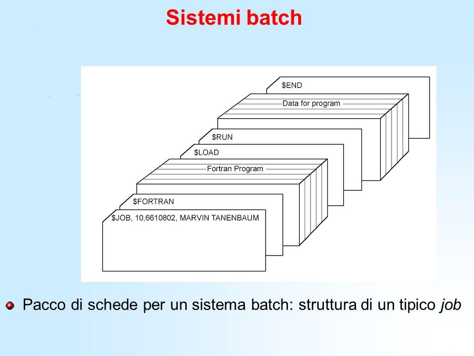 Sistemi batch Pacco di schede per un sistema batch: struttura di un tipico job