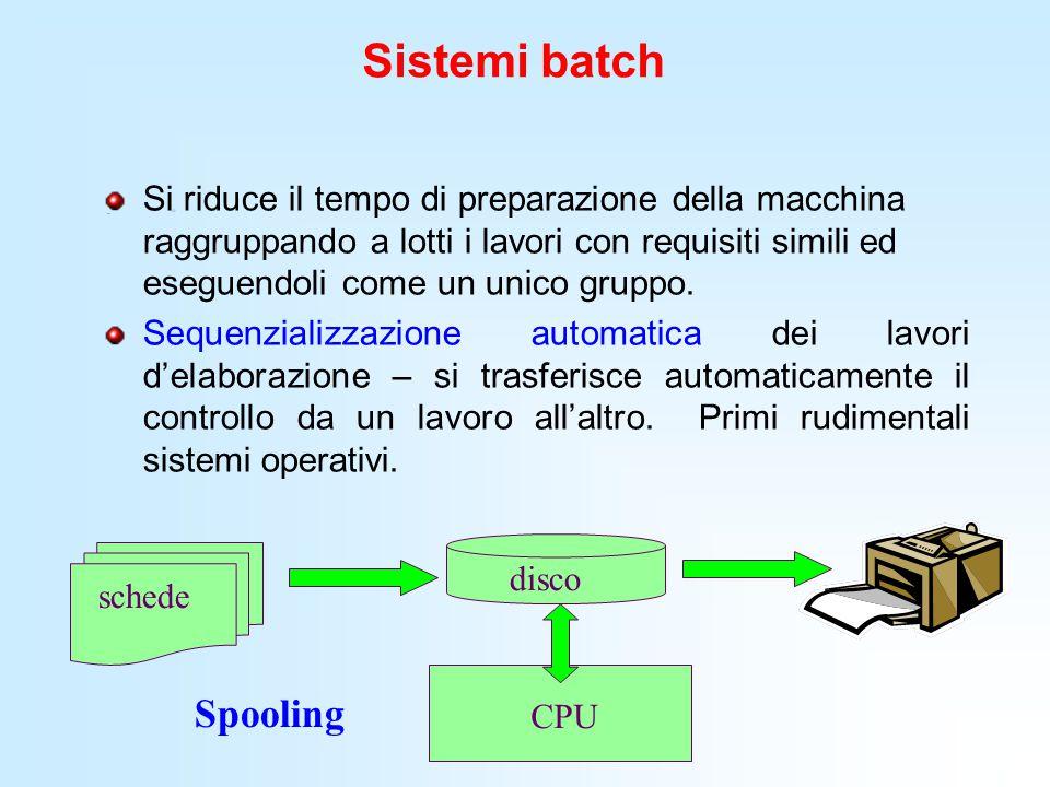 Sistemi batch Si riduce il tempo di preparazione della macchina raggruppando a lotti i lavori con requisiti simili ed eseguendoli come un unico gruppo