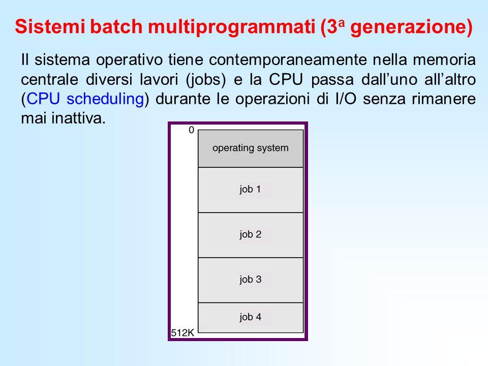 Sistemi batch multiprogrammati (3 a generazione) Il sistema operativo tiene contemporaneamente nella memoria centrale diversi lavori (jobs) e la CPU p