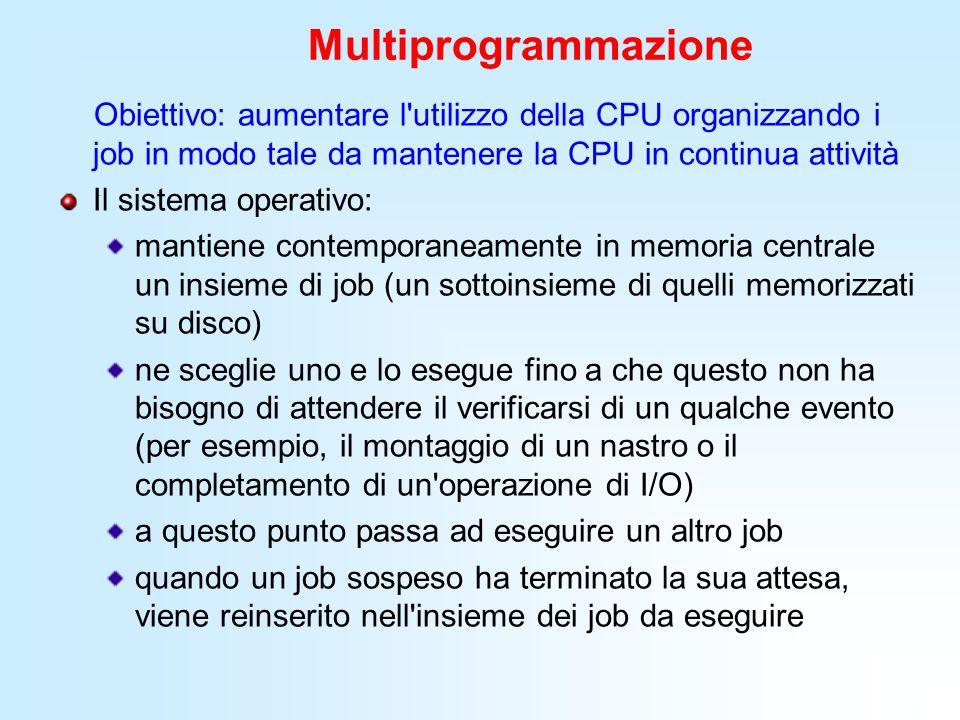 Multiprogrammazione Obiettivo: aumentare l'utilizzo della CPU organizzando i job in modo tale da mantenere la CPU in continua attività Il sistema oper