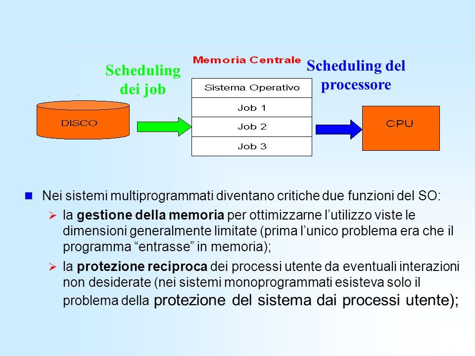 Scheduling dei job Scheduling del processore Nei sistemi multiprogrammati diventano critiche due funzioni del SO:  la gestione della memoria per otti