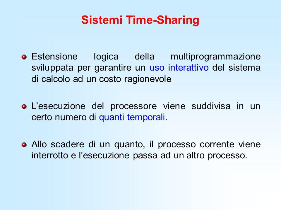 Sistemi Time-Sharing Estensione logica della multiprogrammazione sviluppata per garantire un uso interattivo del sistema di calcolo ad un costo ragion