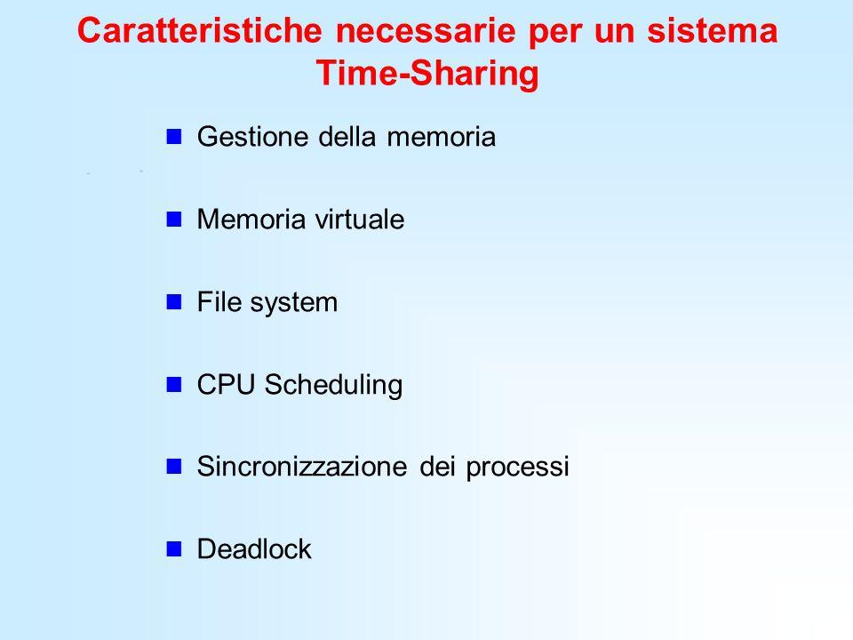Caratteristiche necessarie per un sistema Time-Sharing Gestione della memoria Memoria virtuale File system CPU Scheduling Sincronizzazione dei process