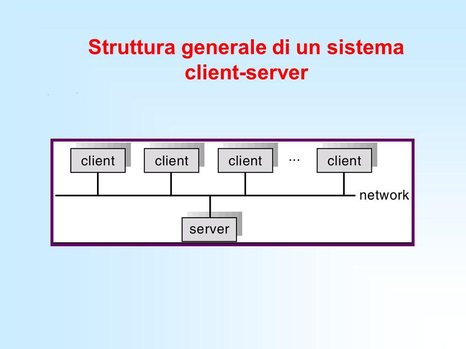 Struttura generale di un sistema client-server