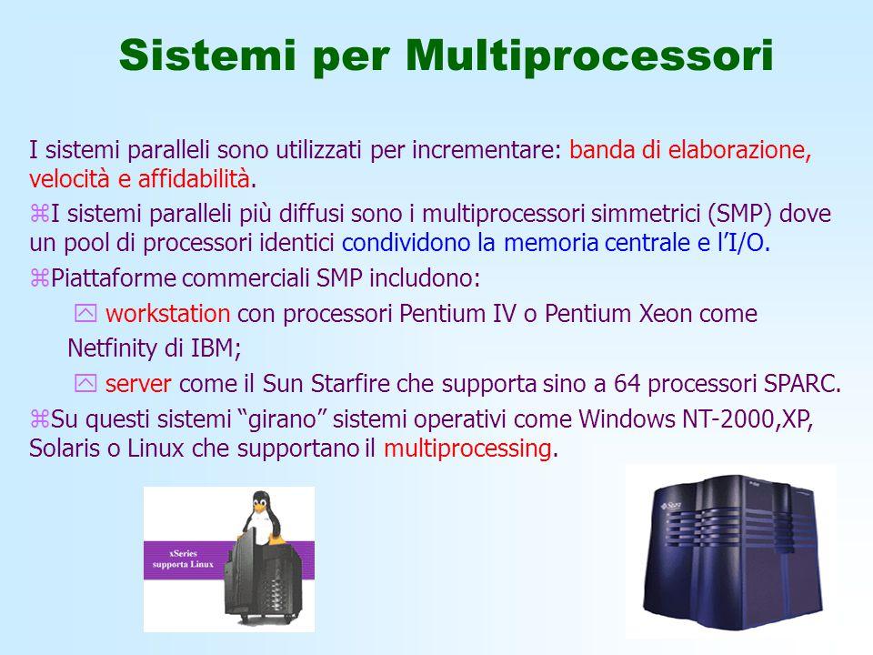 Sistemi per Multiprocessori I sistemi paralleli sono utilizzati per incrementare: banda di elaborazione, velocità e affidabilità.  I sistemi parallel