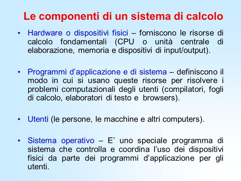 Le componenti di un sistema di calcolo Hardware o dispositivi fisici – forniscono le risorse di calcolo fondamentali (CPU o unità centrale di elaboraz