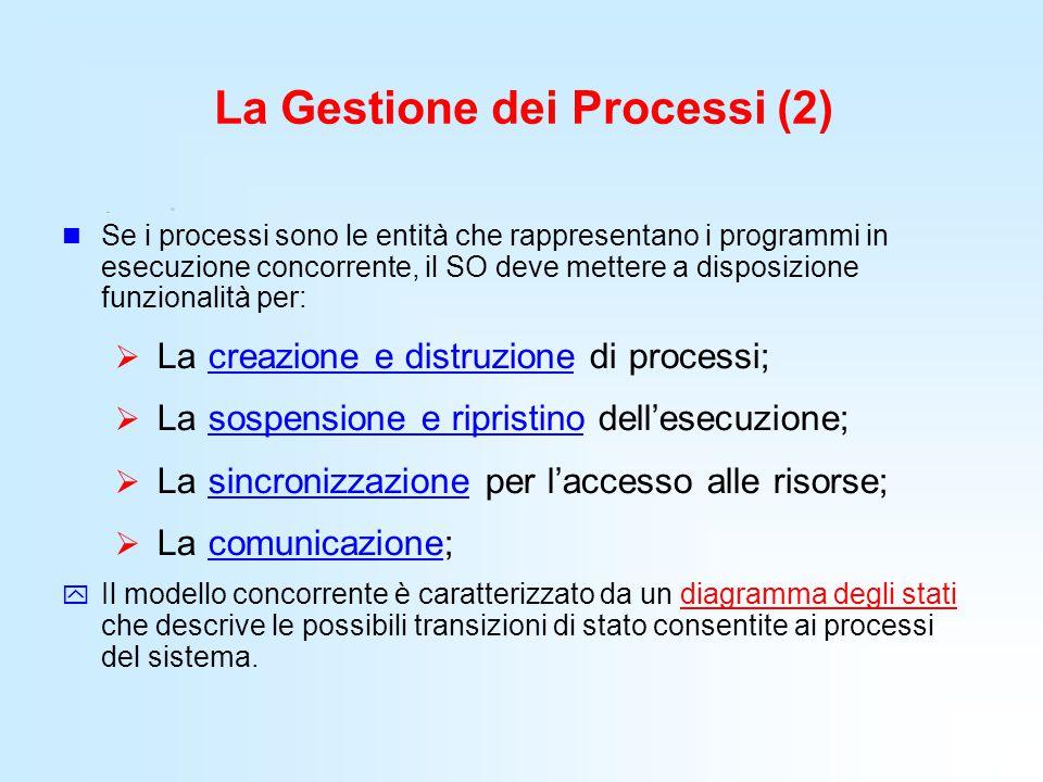 Se i processi sono le entità che rappresentano i programmi in esecuzione concorrente, il SO deve mettere a disposizione funzionalità per:  La creazio