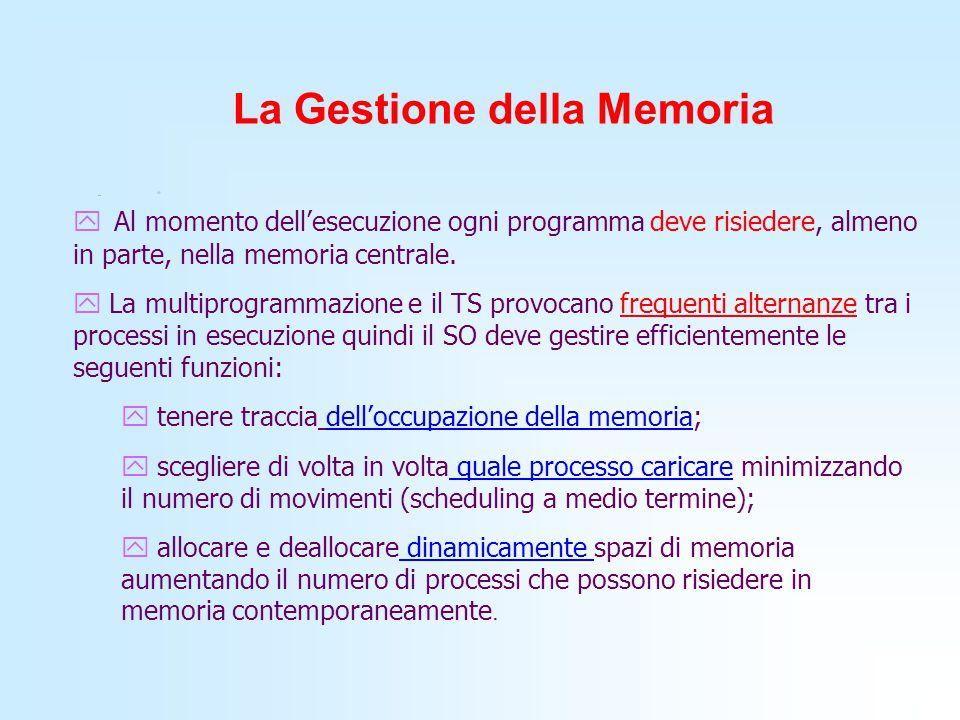 La Gestione della Memoria  Al momento dell'esecuzione ogni programma deve risiedere, almeno in parte, nella memoria centrale.  La multiprogrammazion