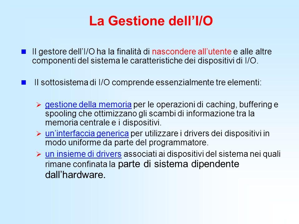La Gestione dell'I/O Il gestore dell'I/O ha la finalità di nascondere all'utente e alle altre componenti del sistema le caratteristiche dei dispositiv