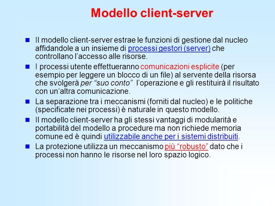 Modello client-server Il modello client-server estrae le funzioni di gestione dal nucleo affidandole a un insieme di processi gestori (server) che con
