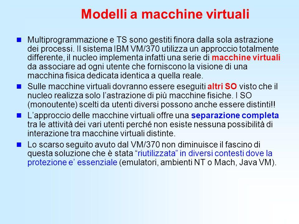 Modelli a macchine virtuali Multiprogrammazione e TS sono gestiti finora dalla sola astrazione dei processi. Il sistema IBM VM/370 utilizza un approcc