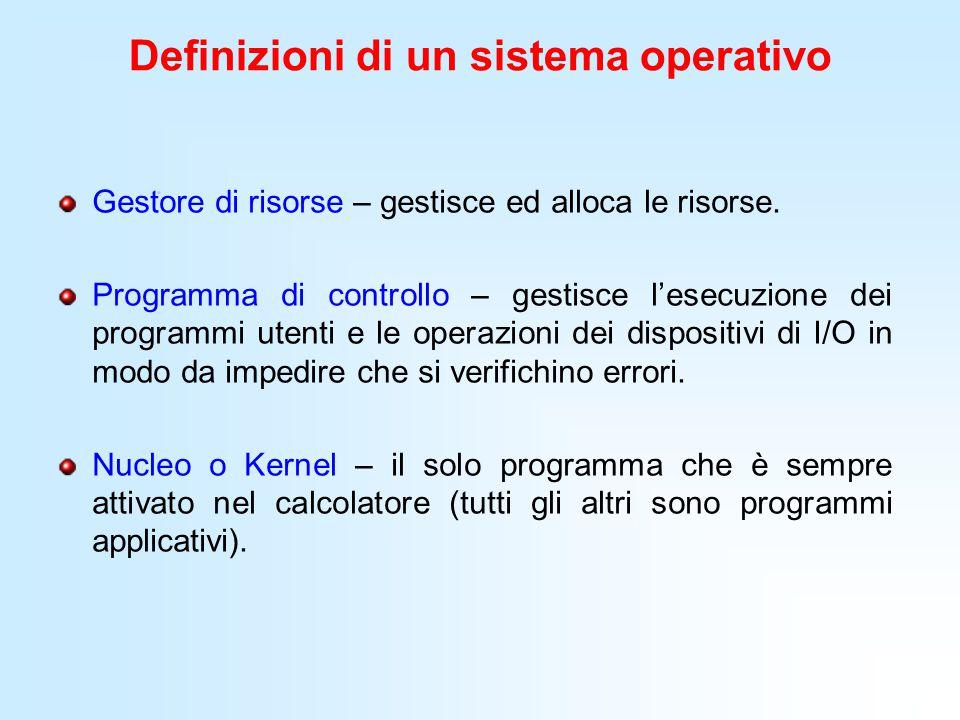 Definizioni di un sistema operativo Gestore di risorse – gestisce ed alloca le risorse. Programma di controllo – gestisce l'esecuzione dei programmi u
