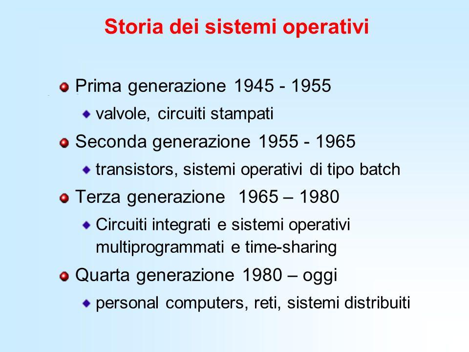 Storia dei sistemi operativi Prima generazione 1945 - 1955 valvole, circuiti stampati Seconda generazione 1955 - 1965 transistors, sistemi operativi d