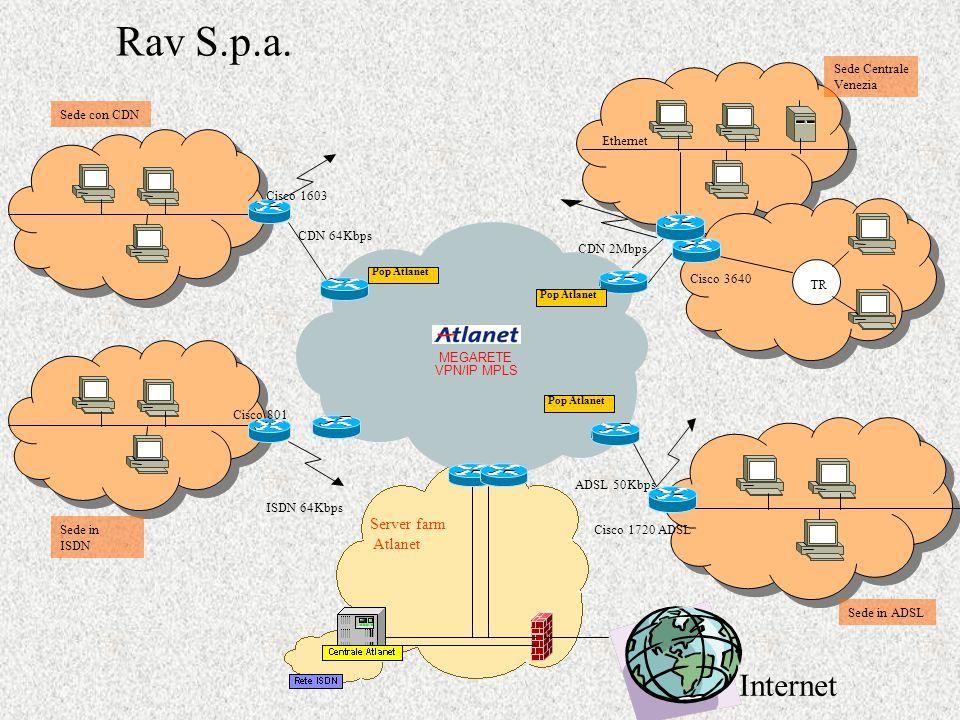 Server farm Atlanet Internet Sede con CDN Sede in ISDN Cisco 1603 Cisco 801 ADSL 50Kbps CDN 2Mbps CDN 64Kbps ISDN 64Kbps MEGARETE VPN/IP MPLS Pop Atlanet Sede in ADSL Sede Centrale Venezia Ethernet TR Cisco 1720 ADSL Cisco 3640 Rav S.p.a.