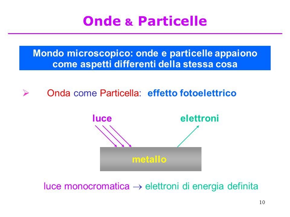 10 Mondo microscopico: onde e particelle appaiono come aspetti differenti della stessa cosa  Onda come Particella: effetto fotoelettrico Onde & Particelle metallo luceelettroni luce monocromatica  elettroni di energia definita