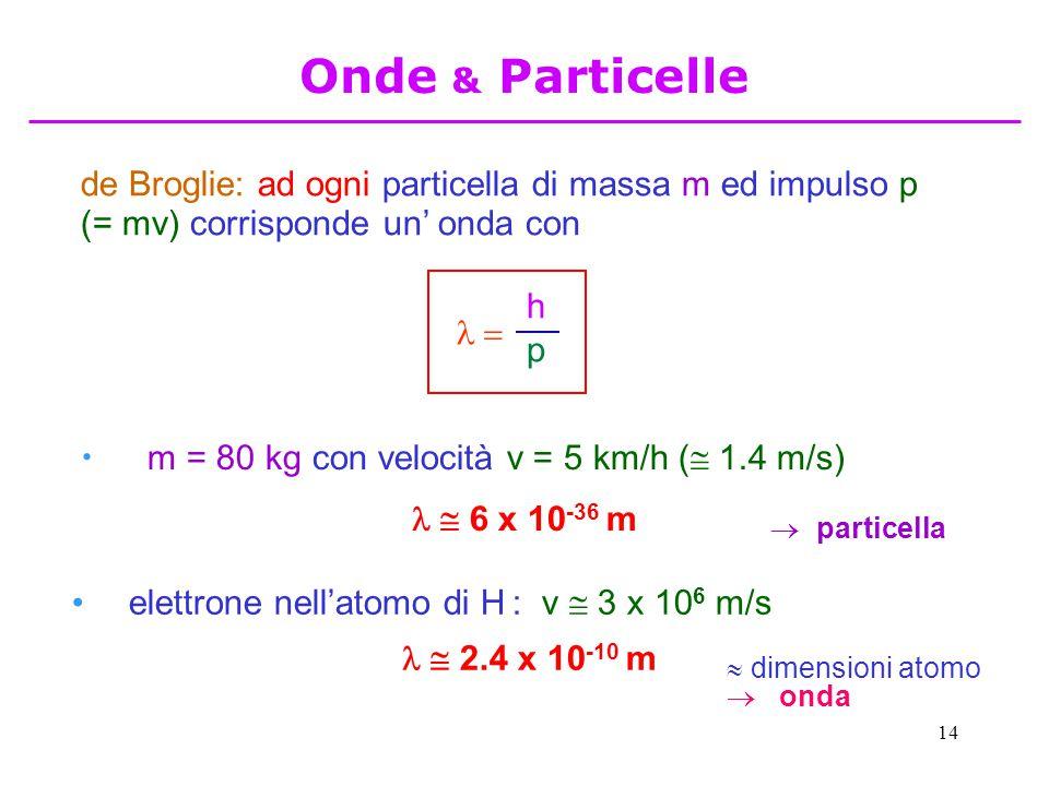 14 de Broglie: ad ogni particella di massa m ed impulso p (= mv) corrisponde un' onda con m = 80 kg con velocità v = 5 km/h (  1.4 m/s)  6 x 10 -36 m elettrone nell'atomo di H : v  3 x 10 6 m/s  2.4 x 10 -10 m  particella  dimensioni atomo  onda Onde & Particelle  h p