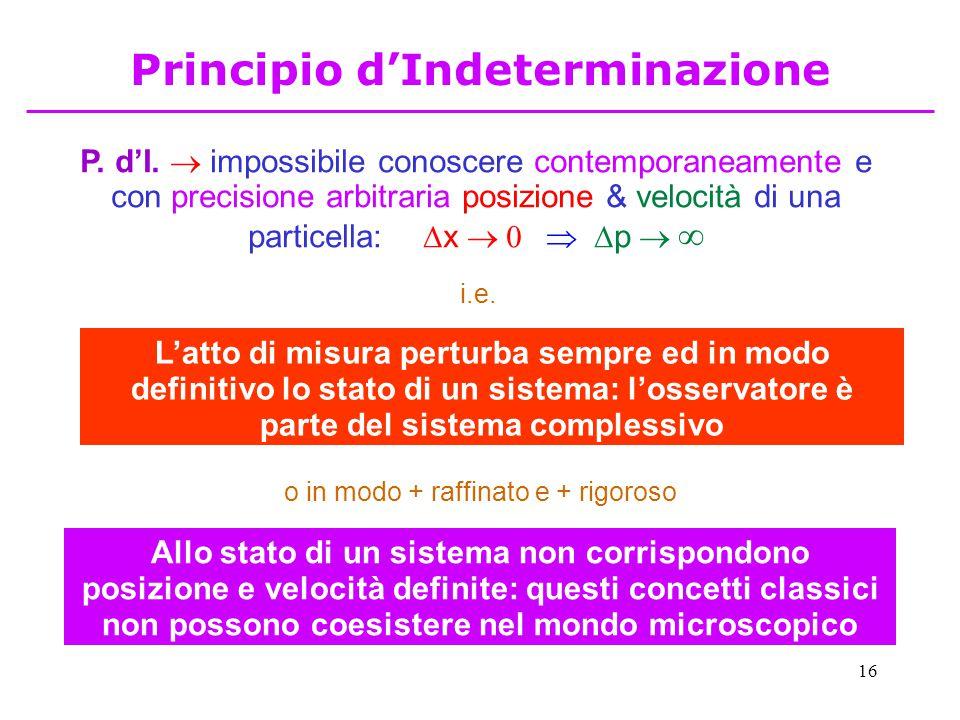 16 L'atto di misura perturba sempre ed in modo definitivo lo stato di un sistema: l'osservatore è parte del sistema complessivo P. d'I.  impossibile