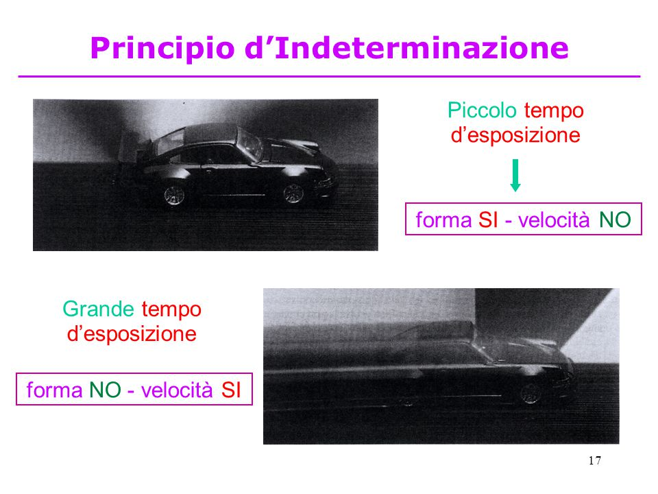 17 Principio d'Indeterminazione Piccolo tempo d'esposizione Grande tempo d'esposizione forma SI - velocità NO forma NO - velocità SI