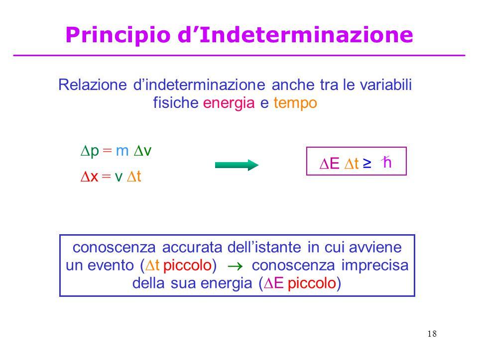 18 Relazione d'indeterminazione anche tra le variabili fisiche energia e tempo  p = m  v  x = v  t conoscenza accurata dell'istante in cui avviene un evento (  t piccolo)  conoscenza imprecisa della sua energia (  E piccolo)  E  t ≥ h Principio d'Indeterminazione
