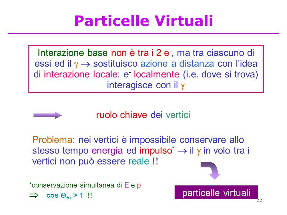 22 Interazione base non è tra i 2 e -, ma tra ciascuno di essi ed il   sostituisco azione a distanza con l'idea di interazione locale: e - localmente (i.e.