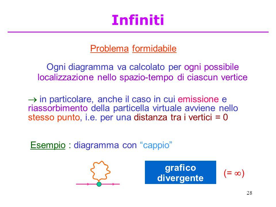 28 Problema formidabile Ogni diagramma va calcolato per ogni possibile localizzazione nello spazio-tempo di ciascun vertice  in particolare, anche il