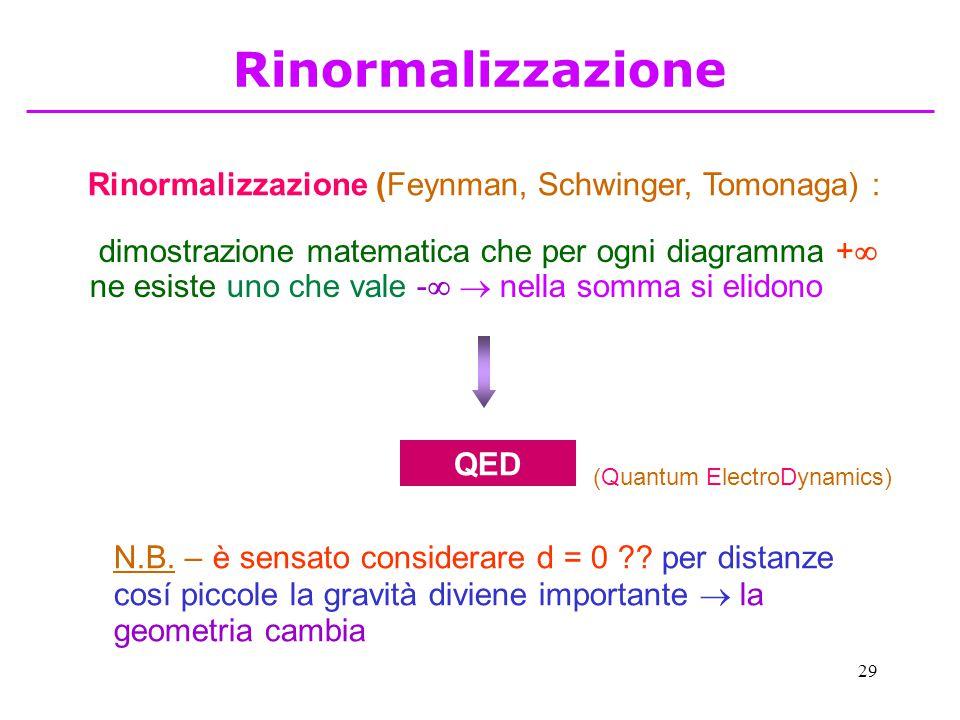 29 Rinormalizzazione (Feynman, Schwinger, Tomonaga) : dimostrazione matematica che per ogni diagramma +  ne esiste uno che vale -   nella somma si elidono N.B.