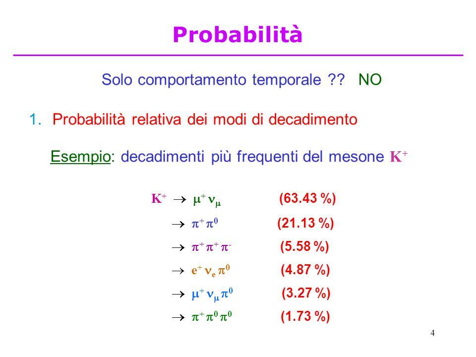4 Solo comportamento temporale ?? NO 1.Probabilità relativa dei modi di decadimento Esempio: decadimenti più frequenti del mesone K + K +    +  (6