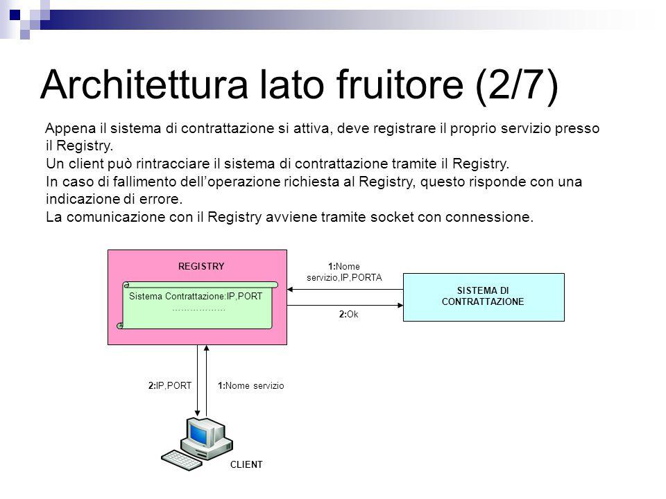 Architettura lato fruitore (2/7) Sistema Contrattazione:IP,PORT ……………… REGISTRY SISTEMA DI CONTRATTAZIONE 1:Nome servizio,IP,PORTA 2:Ok CLIENT 1:Nome servizio2:IP,PORT Appena il sistema di contrattazione si attiva, deve registrare il proprio servizio presso il Registry.