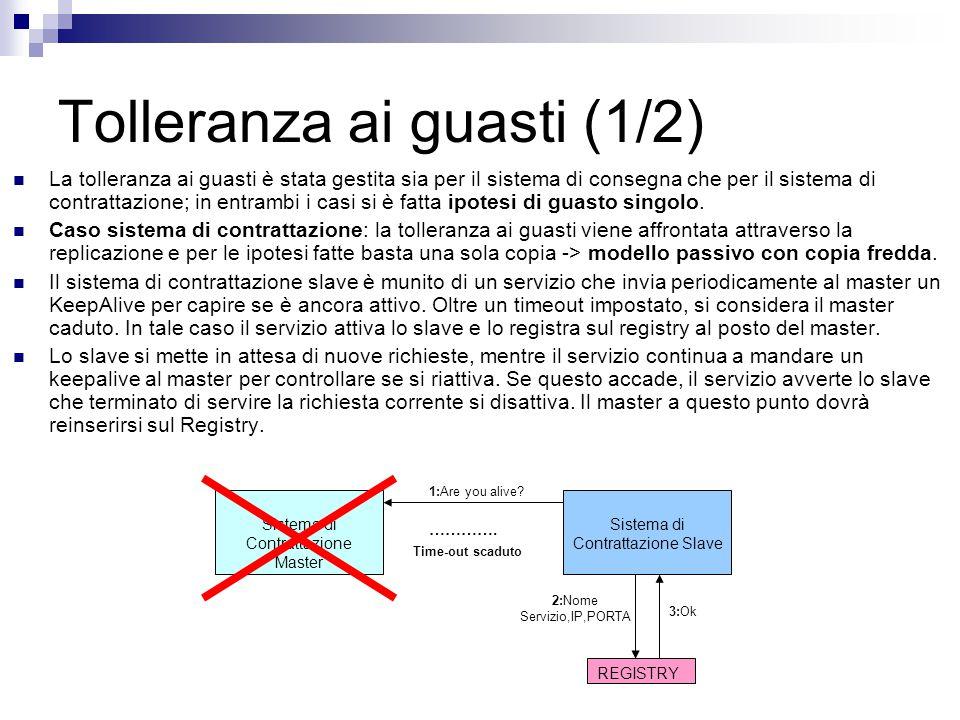 Tolleranza ai guasti (1/2) La tolleranza ai guasti è stata gestita sia per il sistema di consegna che per il sistema di contrattazione; in entrambi i casi si è fatta ipotesi di guasto singolo.