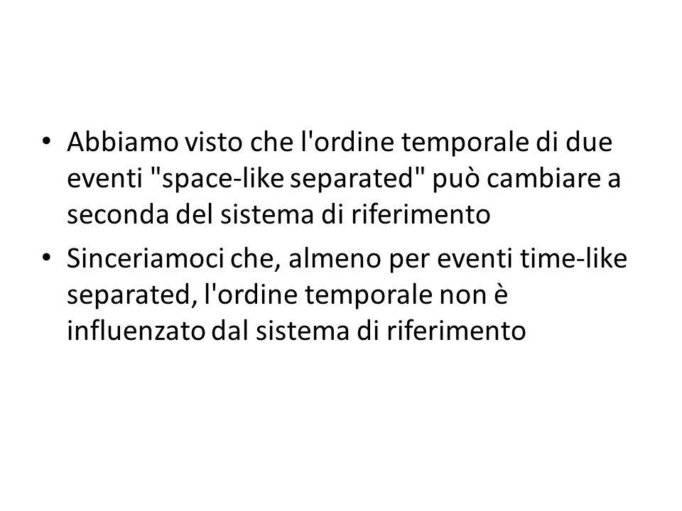 Abbiamo visto che l ordine temporale di due eventi space-like separated può cambiare a seconda del sistema di riferimento Sinceriamoci che, almeno per eventi time-like separated, l ordine temporale non è influenzato dal sistema di riferimento