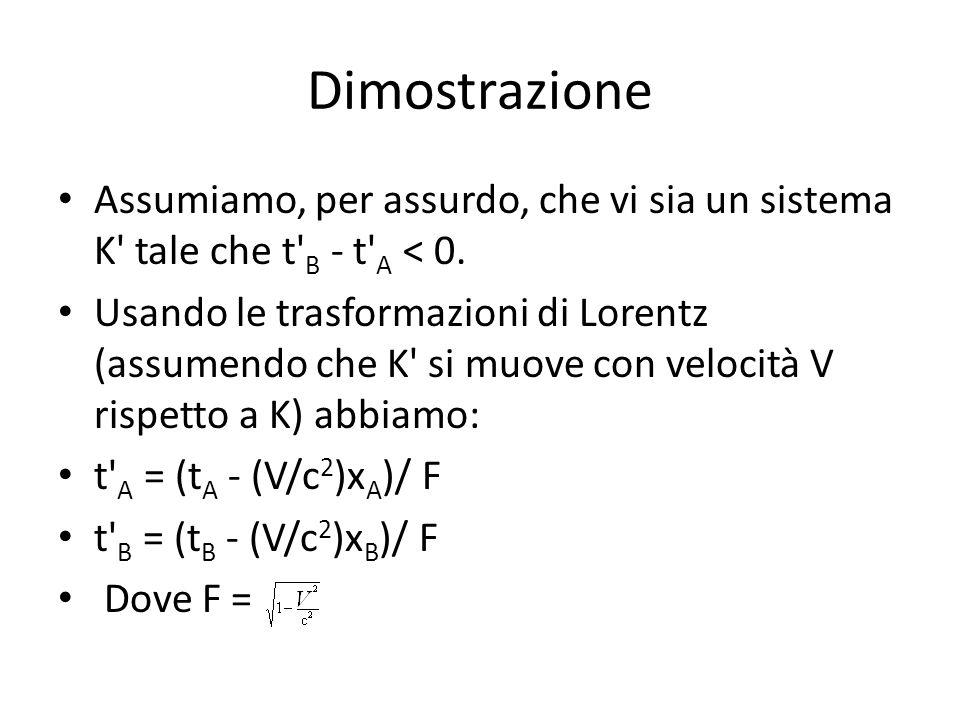 dunque: (t B - (V/c 2 )x B )/F < (t A - (V/c 2 )x A )/ F Ossia, (t B - (V/c 2 )x B ) < (t A - (V/c 2 )x A ) Ossia [es., (5-3) (5-8) -3 < -1] t B - t A < (V/c 2 )x B - (V/c 2 )x A )