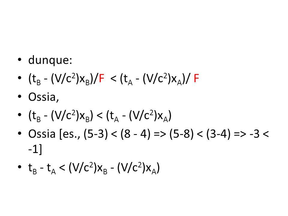 Ossia, t B - t A < (V/c 2 )(x B - x A ) Moltiplicando ambo i lati per c: c(t B - t A ) < (V/c)(x B - x A )