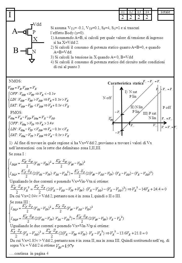 I Si assuma V TN = -0.1, V TP =0.1, S P =4, S N =1 e si trascuri l'effetto Body (  =0).