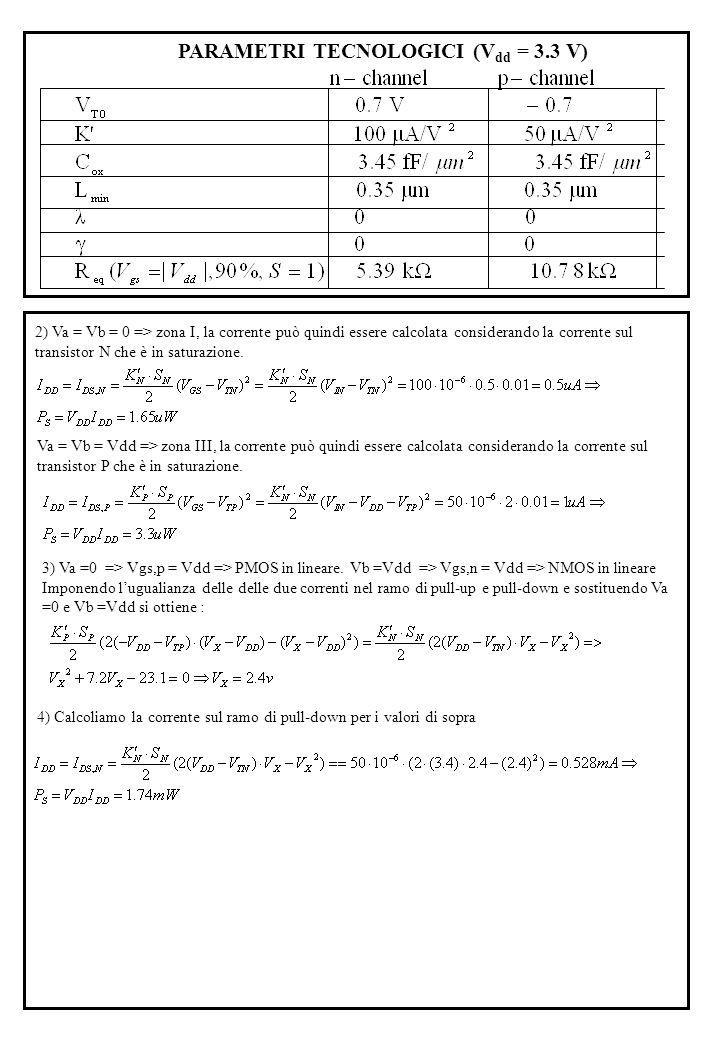PARAMETRI TECNOLOGICI (V dd = 3.3 V) 2) Va = Vb = 0 => zona I, la corrente può quindi essere calcolata considerando la corrente sul transistor N che è in saturazione.