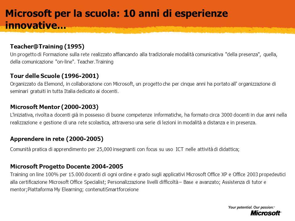 Teacher@Training (1995) Un progetto di Formazione sulla rete realizzato affiancando alla tradizionale modalità comunicativa