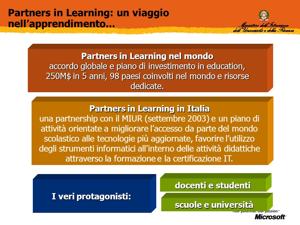 Partners in Learning: un viaggio nell'apprendimento... Partners in Learning nel mondo accordo globale e piano di investimento in education, 250M$ in 5